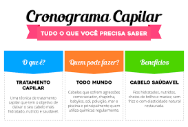 Curso online grátis de Cronograma Capilar