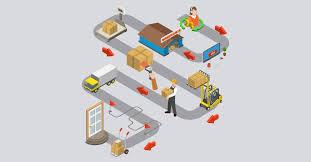 Curso online grátis de Básico de Logística-Supply Chain