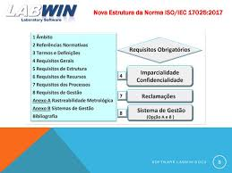 Curso online grátis de Controle de Qualidade - Norma Técnica ISO IEC 17025/2017
